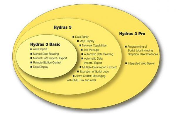 OTT Hydras 3