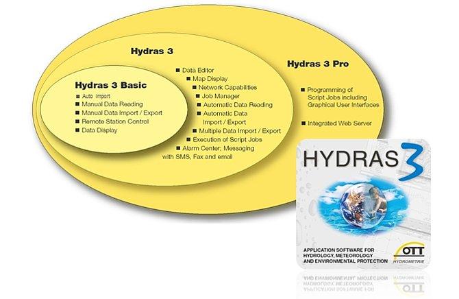OTT Hydras 3 Basic