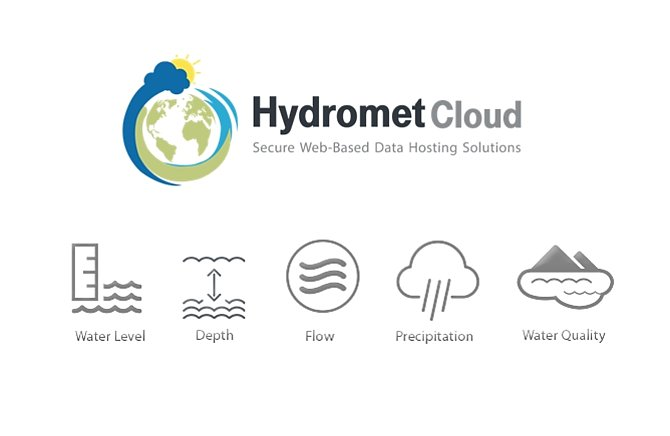 OTT Hydromet Cloud
